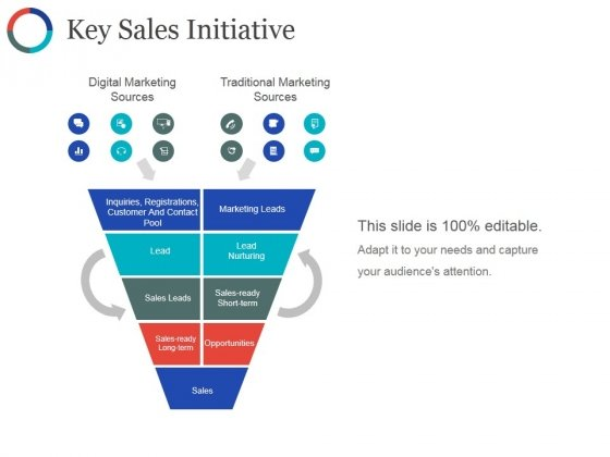 Key Sales Initiative Ppt PowerPoint Presentation Infographics Show