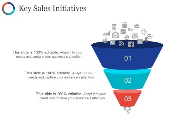 Key Sales Initiatives Ppt PowerPoint Presentation Gallery Graphics