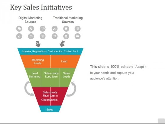 Key Sales Initiatives Template 2 Ppt PowerPoint Presentation Show Elements