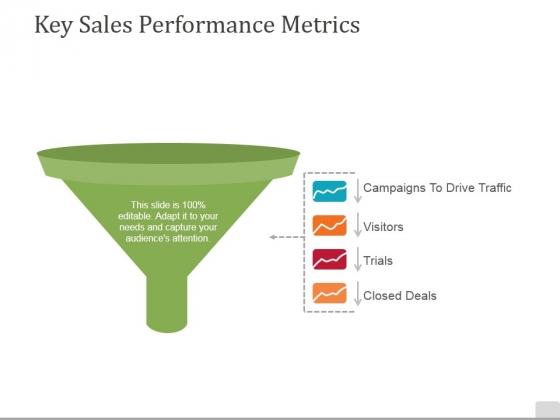 Key Sales Performance Metrics Ppt PowerPoint Presentation Slides Designs