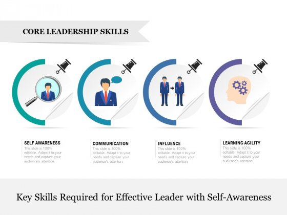 Key Skills Required For Effective Leader With Self Awareness Ppt PowerPoint Presentation Gallery Rules PDF