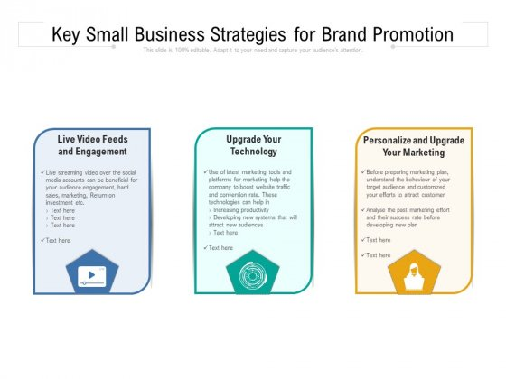 Key Small Business Strategies For Brand Promotion Ppt PowerPoint Presentation File Slide PDF