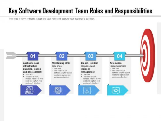 Key Software Development Team Roles And Responsibilities Ppt PowerPoint Presentation File Graphic Images PDF