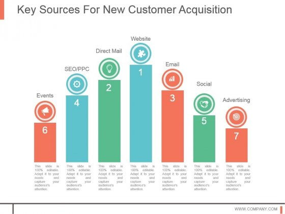 Key Sources For New Customer Acquisition Powerpoint Slide