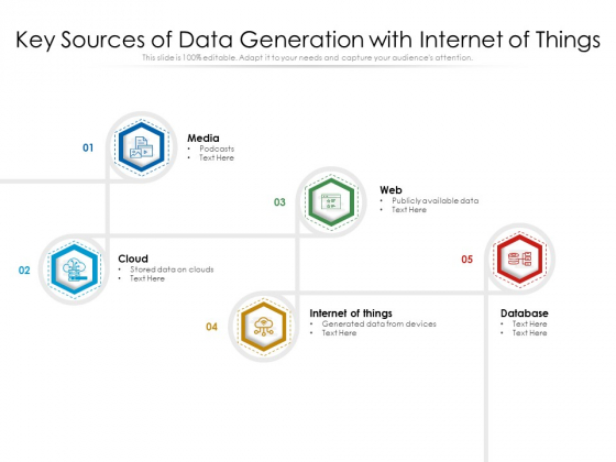 Key Sources Of Data Generation With Internet Of Things Ppt PowerPoint Presentation Gallery Information PDF