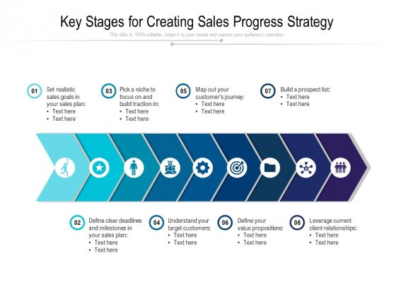 Key Stages For Creating Sales Progress Strategy Ppt PowerPoint Presentation Gallery Clipart PDF