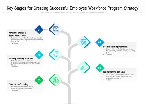 Key Stages For Creating Successful Employee Workforce Program Strategy Ppt PowerPoint Presentation File Graphics PDF