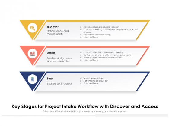 Key Stages For Project Intake Workflow With Discover And Access Ppt PowerPoint Presentation Gallery Icons PDF