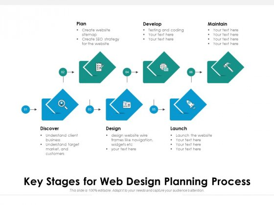 Key Stages For Web Design Planning Process Ppt PowerPoint Presentation Gallery Examples PDF