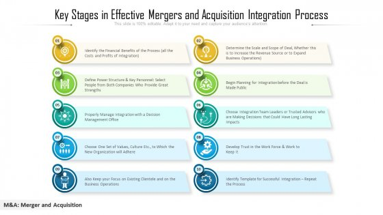 Key Stages In Effective Mergers And Acquisition Integration Process Ppt PowerPoint Presentation Outline Guide PDF