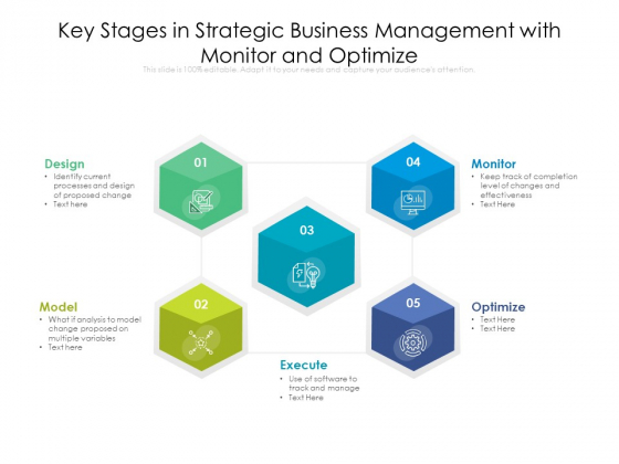 Key Stages In Strategic Business Management With Monitor And Optimize Ppt PowerPoint Presentation Ideas Deck PDF