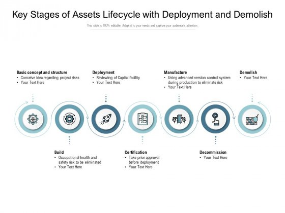 Key Stages Of Assets Lifecycle With Deployment And Demolish Ppt PowerPoint Presentation Gallery Icon PDF