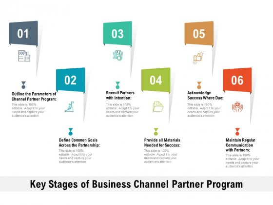 Key Stages Of Business Channel Partner Program Ppt PowerPoint Presentation Inspiration Example PDF