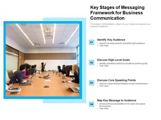 Key Stages Of Messaging Framework For Business Communication Ppt PowerPoint Presentation File Slide Portrait PDF