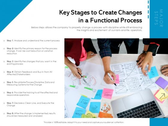 Key Stages To Create Changes In A Functional Process Ppt PowerPoint Presentation Gallery Objects PDF