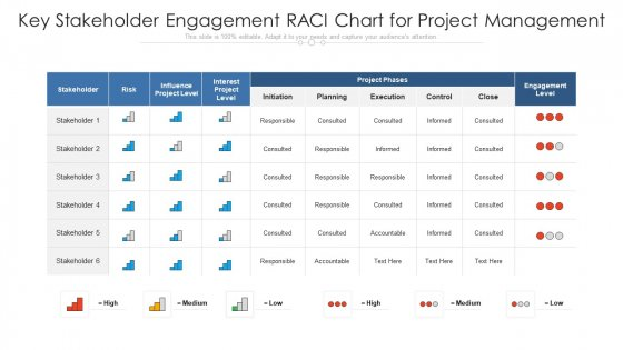 Key Stakeholder Engagement RACI Chart For Project Management Ppt Outline Clipart PDF