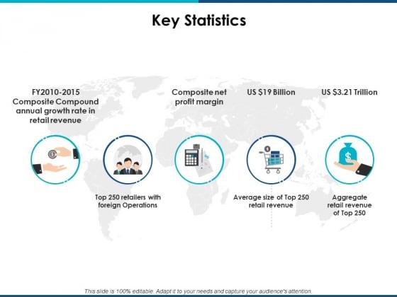 Key Statistics Management Ppt PowerPoint Presentation Professional Graphics Tutorials