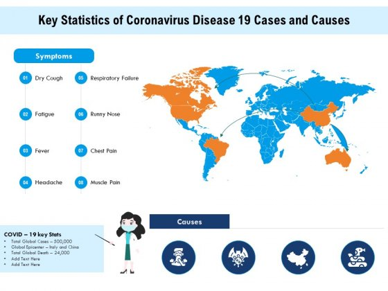 Key Statistics Of Coronavirus Disease 19 Cases And Causes Ppt PowerPoint Presentation Layouts Samples PDF