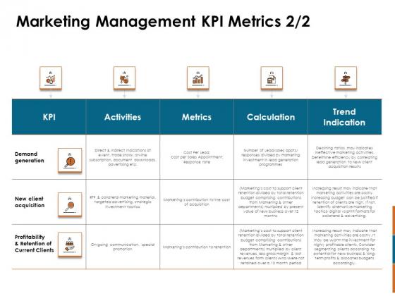 Key Statistics Of Marketing Management KPI Metrics Trend Ppt PowerPoint Presentation Pictures Examples PDF