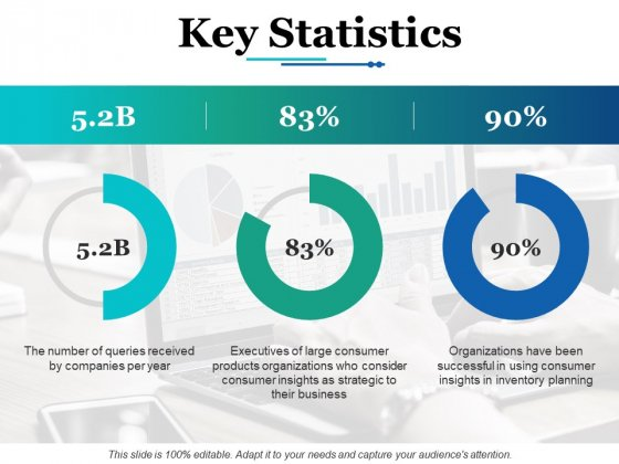 Key Statistics Ppt PowerPoint Presentation Ideas Grid
