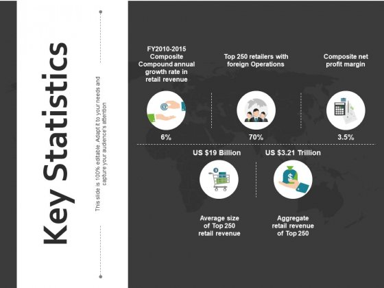 Key Statistics Ppt PowerPoint Presentation Inspiration Styles