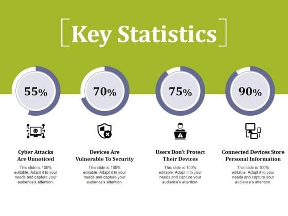 Key Statistics Ppt PowerPoint Presentation Professional Master Slide