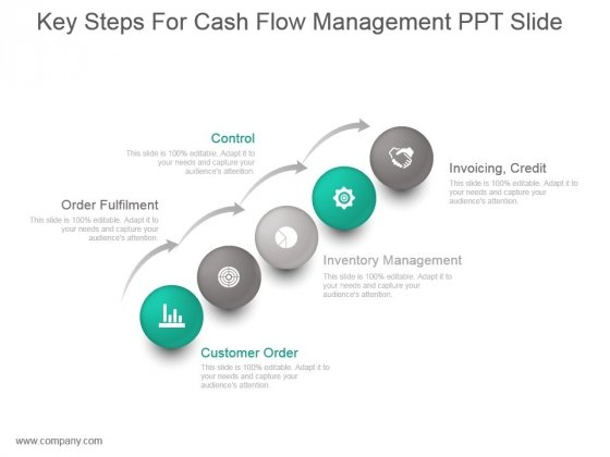 Key Steps For Cash Flow Management Ppt Slide