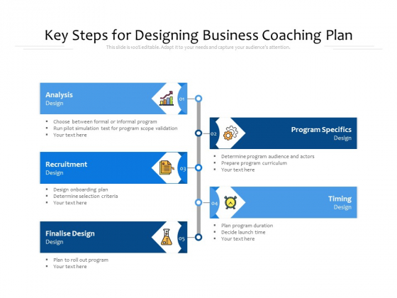 Key Steps For Designing Business Coaching Plan Ppt PowerPoint Presentation File Ideas PDF