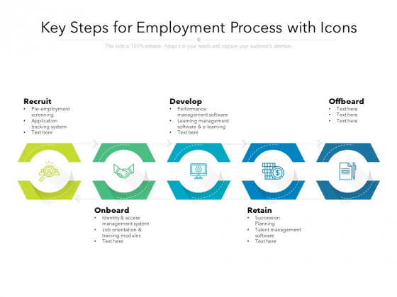Key Steps For Employment Process With Icons Ppt PowerPoint Presentation File Format PDF