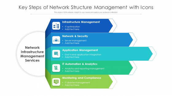Key Steps Of Network Structure Management With Icons Ppt Professional Design Ideas PDF