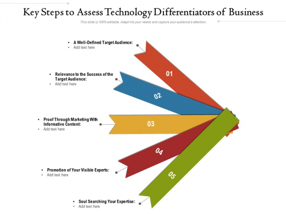 Key Steps To Assess Technology Differentiators Of Business Ppt PowerPoint Presentation File Example Introduction PDF
