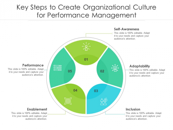 Key Steps To Create Organizational Culture For Performance Management Ppt PowerPoint Presentation Styles Backgrounds PDF