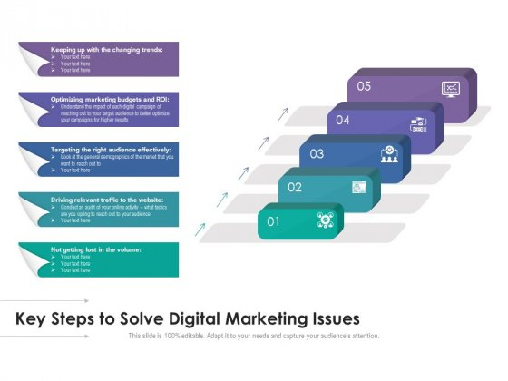 Key Steps To Solve Digital Marketing Issues Ppt PowerPoint Presentation Gallery Professional PDF