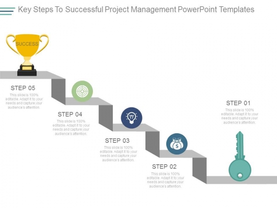 key steps to successful project management powerpoint templates, Modern powerpoint
