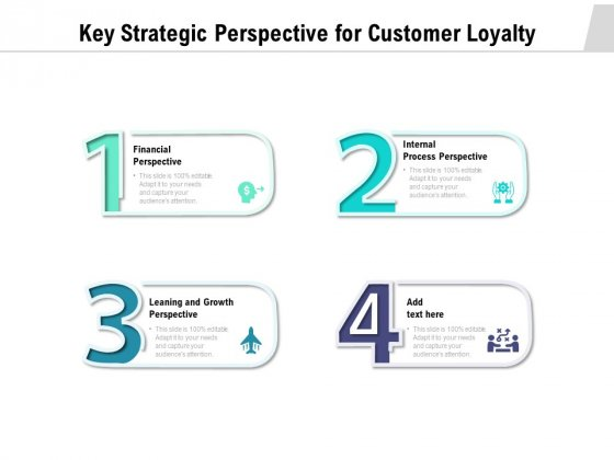 Key Strategic Perspective For Customer Loyalty Ppt PowerPoint Presentation Outline Summary PDF