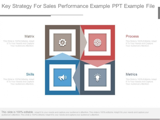 Key Strategy For Sales Performance Example Ppt Example File