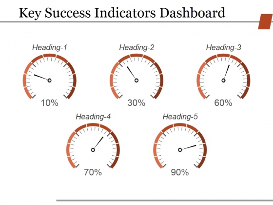 Key Success Indicators Dashboard Ppt PowerPoint Presentation Model Gallery