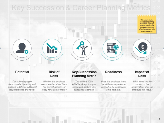 Key Succession And Career Planning Metrics Ppt PowerPoint Presentation File Graphics Design