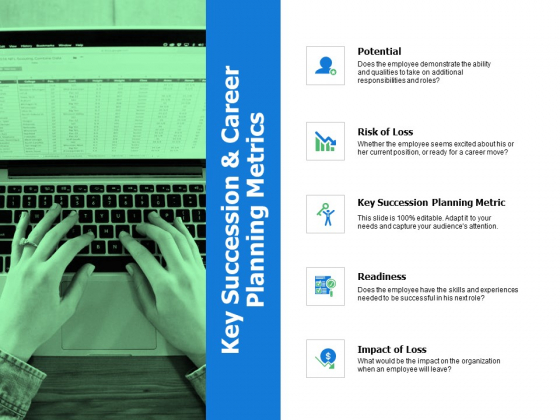 Key Succession And Career Planning Metrics Ppt Powerpoint Presentation File Slides