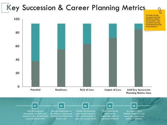 Key Succession And Career Planning Metrics Ppt PowerPoint Presentation Gallery Template