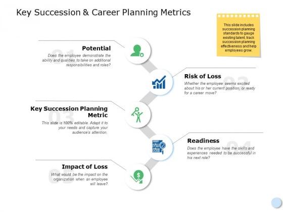 Key Succession And Career Planning Metrics Ppt PowerPoint Presentation Portfolio Slides