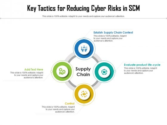 Key Tactics For Reducing Cyber Risks In SCRM Ppt PowerPoint Presentation Ideas Visual Aids PDF