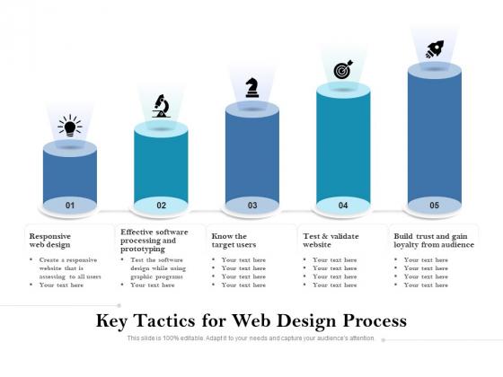 Key Tactics For Web Design Process Ppt PowerPoint Presentation File Elements PDF