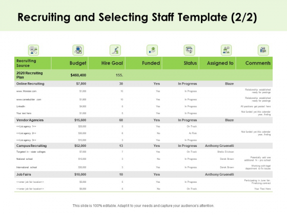 Key Team Members Recruiting And Selecting Staff Funded Ppt Pictures Graphics Tutorials PDF
