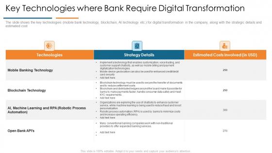 Key Technologies Where Bank Require Digital Transformation Develop Organizational Productivity Enhancing Business Process Introduction PDF