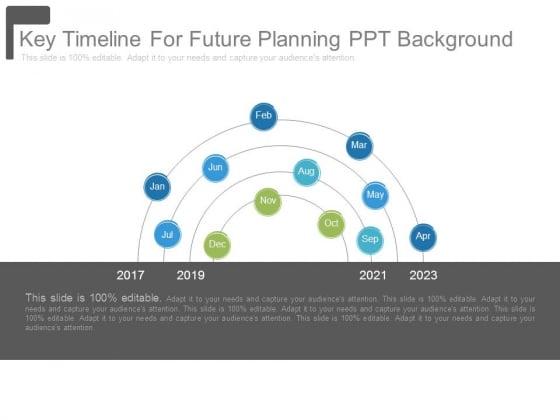 Key Timeline For Future Planning Ppt Background