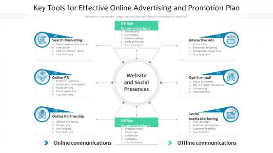Key Tools For Effective Online Advertising And Promotion Plan Ppt PowerPoint Presentation Outline Slide Portrait PDF
