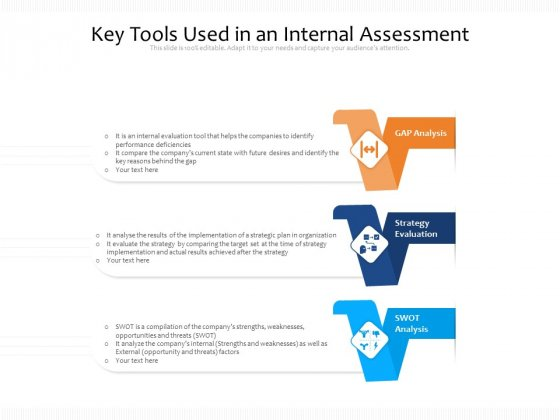 Key Tools Used In An Internal Assessment Ppt PowerPoint Presentation Portfolio Graphics Template PDF