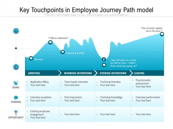 Key_Touchpoints_In_Employee_Journey_Path_Model_Ppt_PowerPoint_Presentation_File_Visual_Aids_PDF_Slide_1