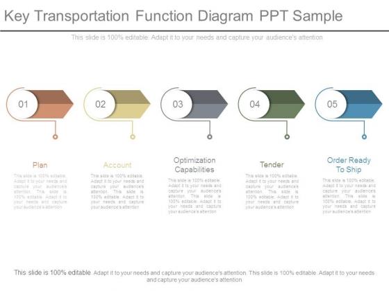 Key Transportation Function Diagram Ppt Sample